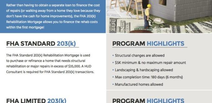 FHA 203(k) Rehabilitation Mortgage