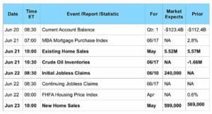 Owings Mills mortgage reports